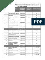 Plan de Estudios Lic en Administracion