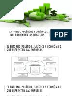 Entornos políticos y jurídicos.pptx