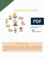 Diapositiva Ses 3 Desarrollo Humano (1)