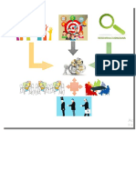 Mecanismos de Participación Ciudadana- Mapa Mental