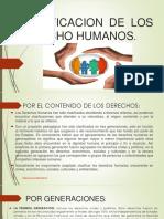Clasificacion de Los Derecho Humanos