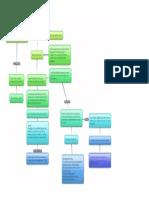Mapa Conceptual Modelos Pedagogicos