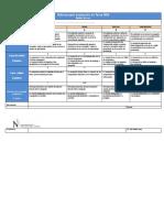 Rúbrica Para La Evaluación de La Tarea M04