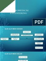 Electromedical Engineering Profile