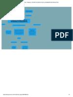 Goconqr - Editando_ Conceptos Básicos de La Ingeniería de Requisitos