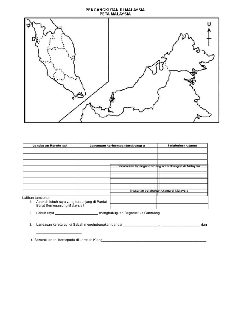 Pengangkutan Di Malaysia