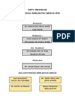 Carta Organisasi Keselamatan