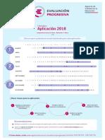 Calendario Progresiva2018 6-3-2018