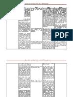 34675773-Agrarian-Law-Case-Digest-Matrix-Set-1.pdf