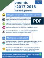 Economic Survey Gist