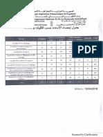 Nouveau Document 2018-04-15