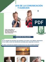 Clase 2 Psicomotricidad Trastornos de La Comunicacin y Audicion.