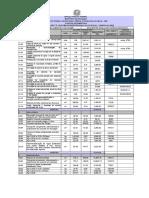 Planilhas de Custos e Cronograma