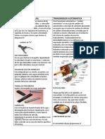 TABLA  DE COMPARACION DE LAS TRANSMISIONES MANUAL  Y AUTOMATICO