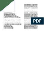 KPI Formulas