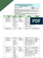 RPS IPC 323 Sistem Perkemihan