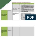 MATRIZ  DE COMPETENCIAS DEL ÁREA DE FORMACIÓN CIUDADANA Y CÍVICA 3,4,5. DE SECUNDARIA VII CICLO.docx