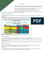 Compactação de solos.pdf
