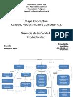 Calidad, productividad y competencia.pptx