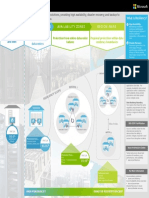 Availability Zones Infographic
