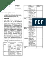 Sustitucion Nucleofilica Aromatica Practica1 Organica (1) (1)