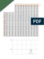 Curvas de amplificación dinámica en función de frecuencias