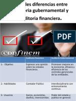 Diferencias Entre La Auditoria Gubernamental y Financiera