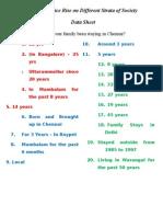 Effect of Price Rise - Data Sheet
