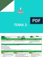 Formación Cívica y Ética TEMA 2