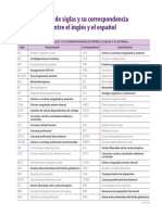 Indice_de_siglas.pdf