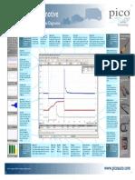 Poster Pico Automotive Introduction_en