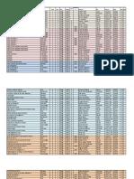 Programacion general 1-2018.pdf