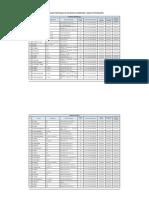 CONCESION-TEMPORAL OSINERGMIN_2.pdf
