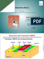El transistor MOS estructura física y modelos de circuito.pdf