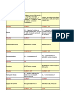 Parametros PES Transmision Estudios Operacionales
