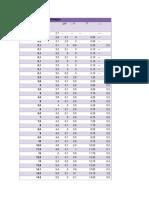 Tabla 4 Primera derivada.docx