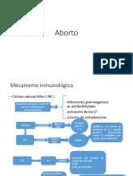 Aborto Inmuno Final Diapos Meh