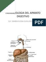 farmacologia digestiva
