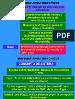 SISTEMAS ARQUITECTONICOS.pptx