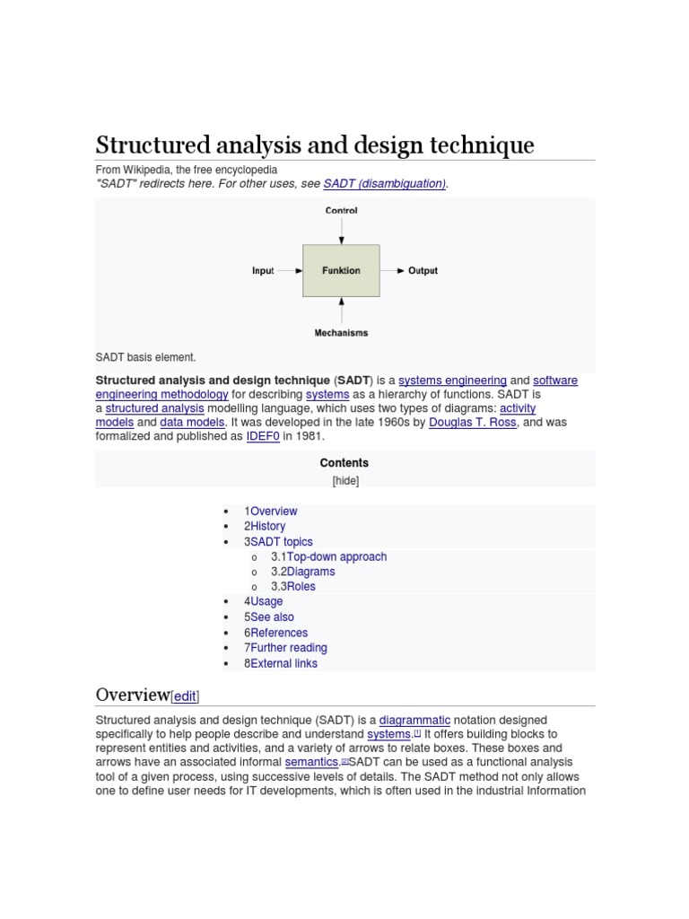 Structured Analysis And Design Technique Systems Engineering Systems Theory