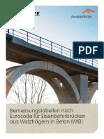WIB-Bemessungstabellen Nach Eurocode