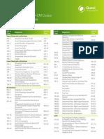 ICD 9-10 Infectious Disease MI4956