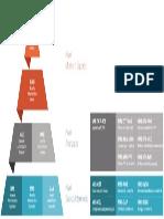 diagrama certificaciones