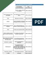 Cópia de Lista de Solicitações Oficial Para Relaziação de Atividade UC 11_TST 50_manhã_grupo 2