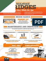 Bridges Fact Sheet