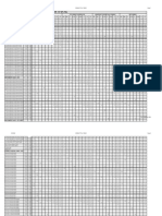Conduit Fill Table 1