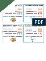 Elementos de La Operación