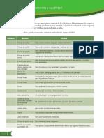 B2 QR1.pdf