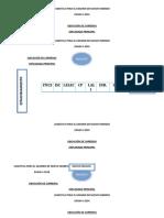 Logistica Para El Examen de Nuevo Ingreso 2014 sss