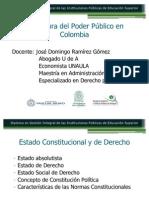 Estructura Poder Público